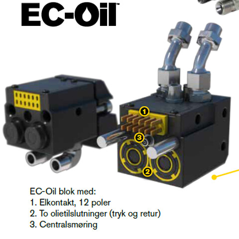 EC-Oil er nøglen i vores system