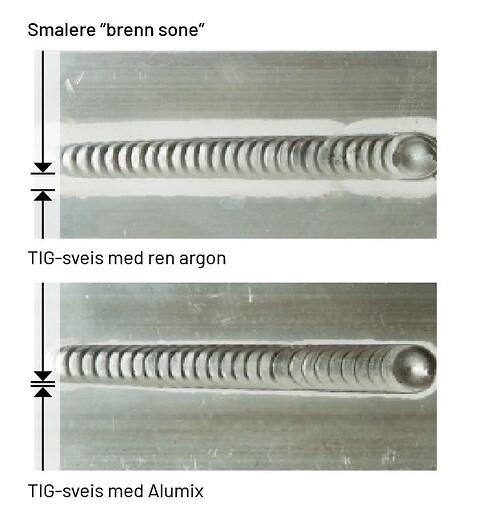 Migma® Alumix - for deg som sveiser i aluminium!