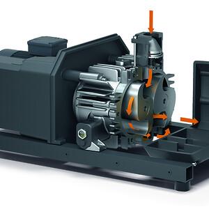 MINK klovakuum teknologi: to kloformede rotorer drejer kontaktfri i vakuumpumpen for at generere vacuum