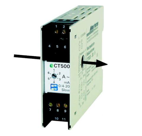 GHM Måleteknik AC strømkonverter
