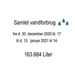 i dette eksempel blev der brugt næste 4,5 gange så meget vand som normalt på 15 dage