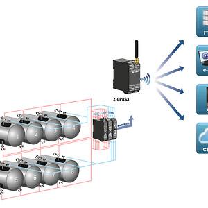 Z-GPRS3-med-tanke-