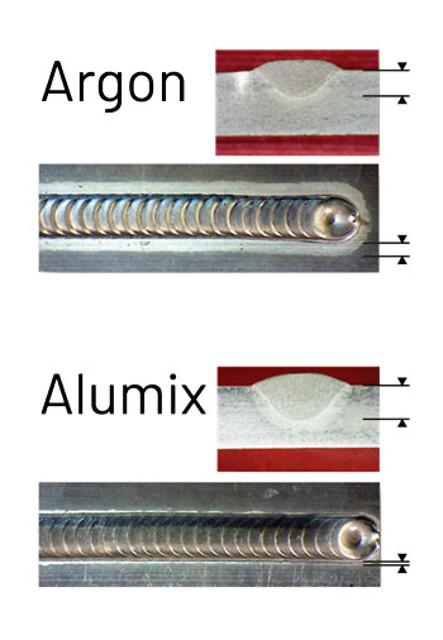 Migma® Alumix - Bedre innbrenning ved aluminium sveising