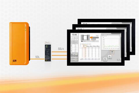 Digital display transmission med SDL4