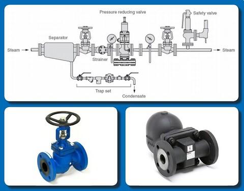 Dampkomponenter