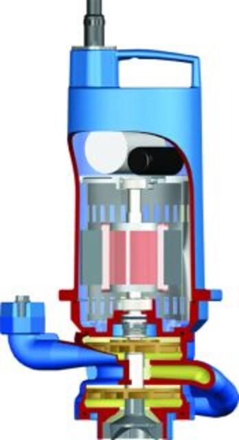 Liqflow tilbyder verdens eneste to-trins fristrøms grinderpumpe