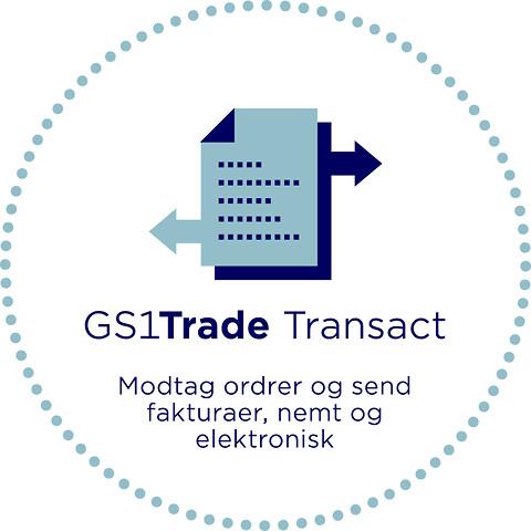 Modtag ordrer og send fakturaer med GS1Trade Transact