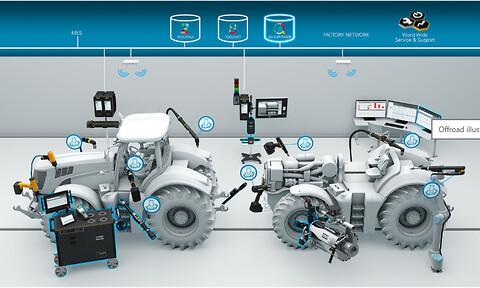 Hvad mener vi med kvalitets- og kvalitetsstyringssystem i Industri 4.0? Oplev vores QA Platform - innovative løsninger