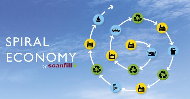 Spiralekonomi-miljövänligt-förpackningsmaterial-Scanfill-Polykemi