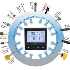 9950 Dual Channel Transmitter Sensors