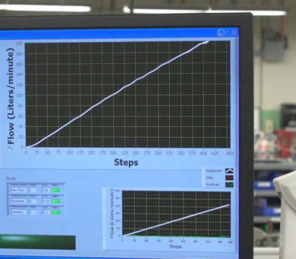 Test af lækage-sporing - Jern  Maskinindustrien