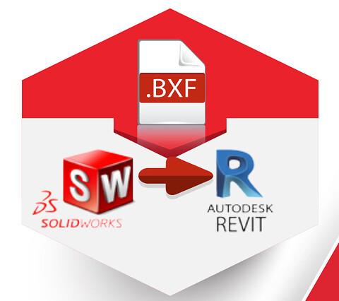 Eksporter intelligente 3D-modeller til Revit fra Inventor, Solidworks og CREO.