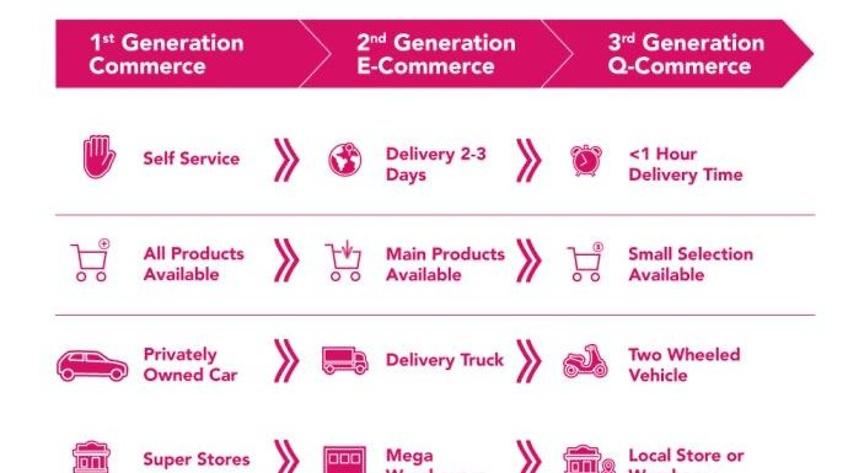 Nu ska Foodora även leverera blommor och böcker – detaljhandelskedjor ansluter sig