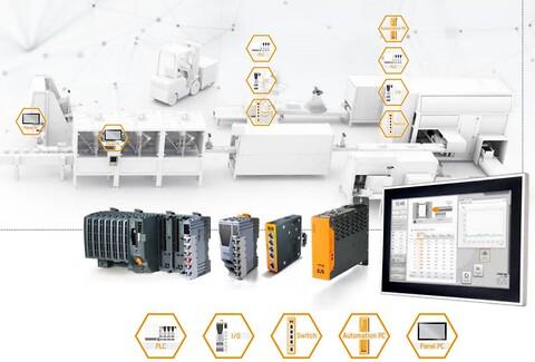 B&R teknologi-webinar: PLC og I/O-systemer