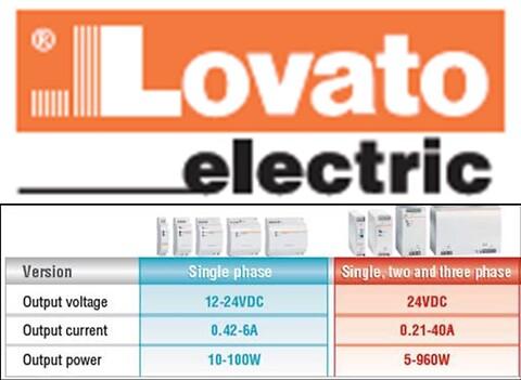 Switchmode strømforsyning fra LOVATO