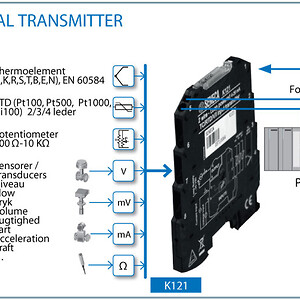 universal-analog-signal-convertion