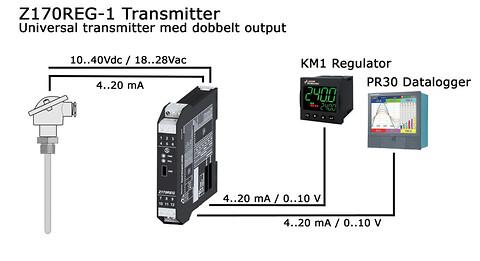 Z170REG-1 Transmitter med dobbelt output