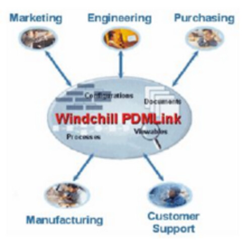 Windchill PDMLink 10.2 System & Business Adm.