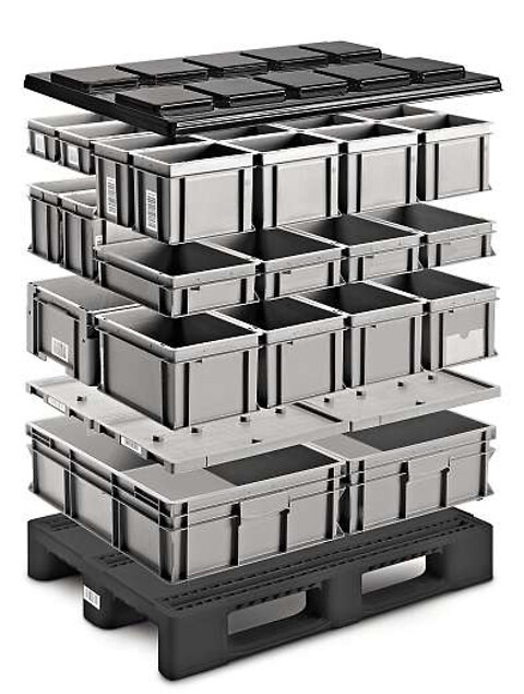RAKO lager- transport- og fødevarekasser