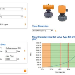 Online værktøj til valg af den ønskede ventiltype