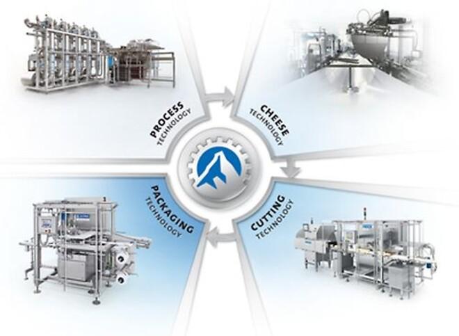 Salicath ApS repræsenterer ALPMA - leverandør af mejeriudstyr.