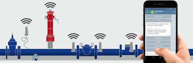 VIDI-enheder til monitorering af forsyningsnettet | AVK Smart Water