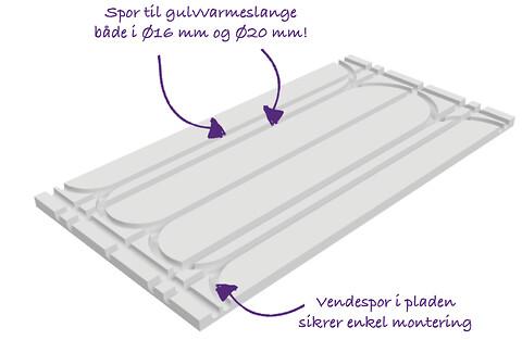 Komplet løsning med Jackon 2-i-1 gulvvarmeplade - Jackon 2-i-1 Gulvvarmeplade