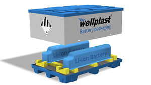 Wellplast battery packaging