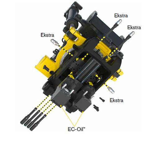 Gør tiltrotatoren lettere, mere servicevenlig og tillader højere flow - Gør tiltrotatoren lettere, mere servicevenlig og tillader højere flow