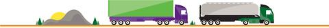 Særlige fordele for vognmænd hos Gjensidige