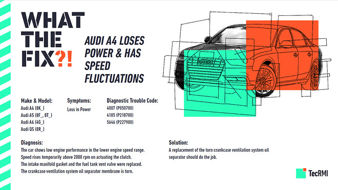 "\""What the Fix?!\"" Audi A4"