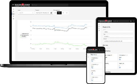 IoT-cloud platform til IoT-produkter - Azure IoT Cloud Beacon Tower