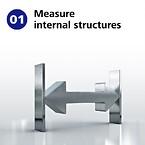 mäta interna strukturer