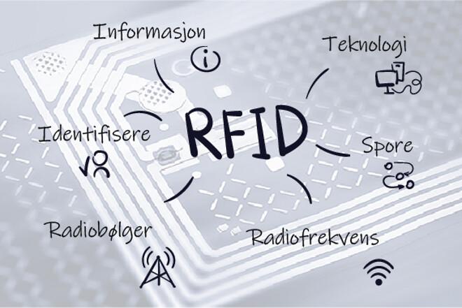 RFID fra ACT Logimark