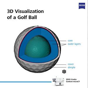 Industriell Mätteknik, mikroskopi, zeiss, x-ray, 3d visualization
