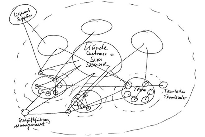 1986 - igus solar system\nFrank Blase develops the igus solar system.