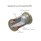 detaljer loadcell 3.3