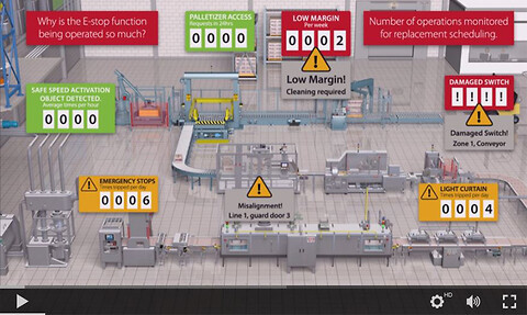 Rockwell Automation Studio5000 Smart Manufacturing - 1 dags kursus