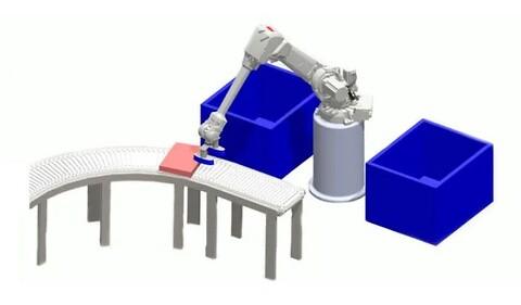 Robotisert plukking og pakking av kjøttprodukter