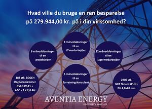 elpris fastpris spotpris elaftale besparelse aventia energy spotaftale fastprisaftale energiforsikring