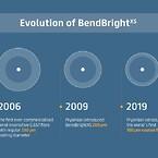 BendBright-fiber-evolution