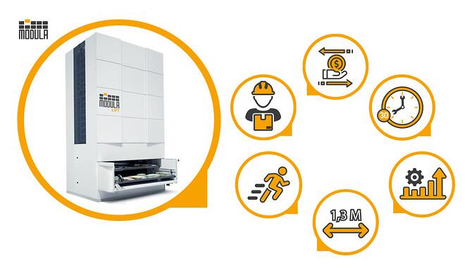 Lagerautomater er effektive til at effektivisere plukkeprocessen på lageret