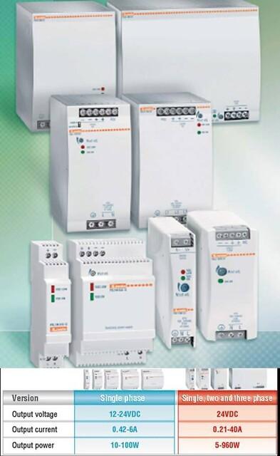 LOVATO Switchmode strømforsyning