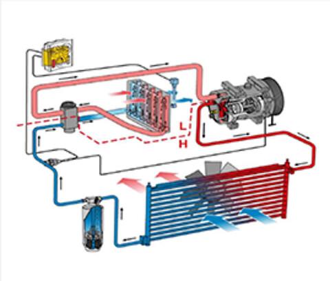 Aircondition/KMO