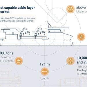 Prysmian skib - Leonardo da Vinci