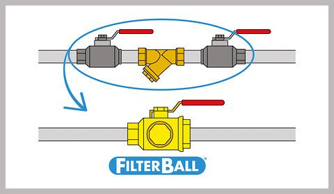 Én Pettinaroli FilterBall® = 2 kuglehaner og 1 snavssamler! - En Pettinaroli filterball 51F sparer dig for 2 kuglehaner og 4 samlinger