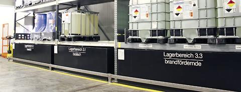 Sikkerheds- og opsamlingspaller - Vi tilbyder miljøvenlige løsninger