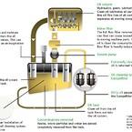 Euoropafilter Oil Cleaning System funksjonalitet fra Norsecraft Tec AS