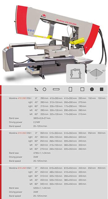 Ny Bomar båndsav type workline 510.350DGH  sælges