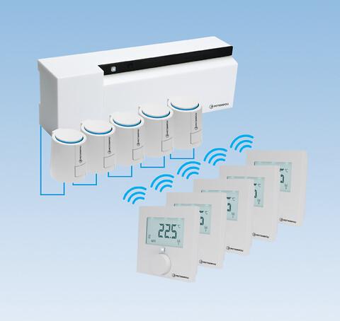 PSMP-pakke: COMFORT IP gulvvarme - færdigkodet i én pakke - Med PSMP-pakken fra Pettinaroli får du det intelligente COMFORT IP gulvvarmesystem leveret i én samlet pakke på ét VVS-nummer. Færdigkodet og klar til brug